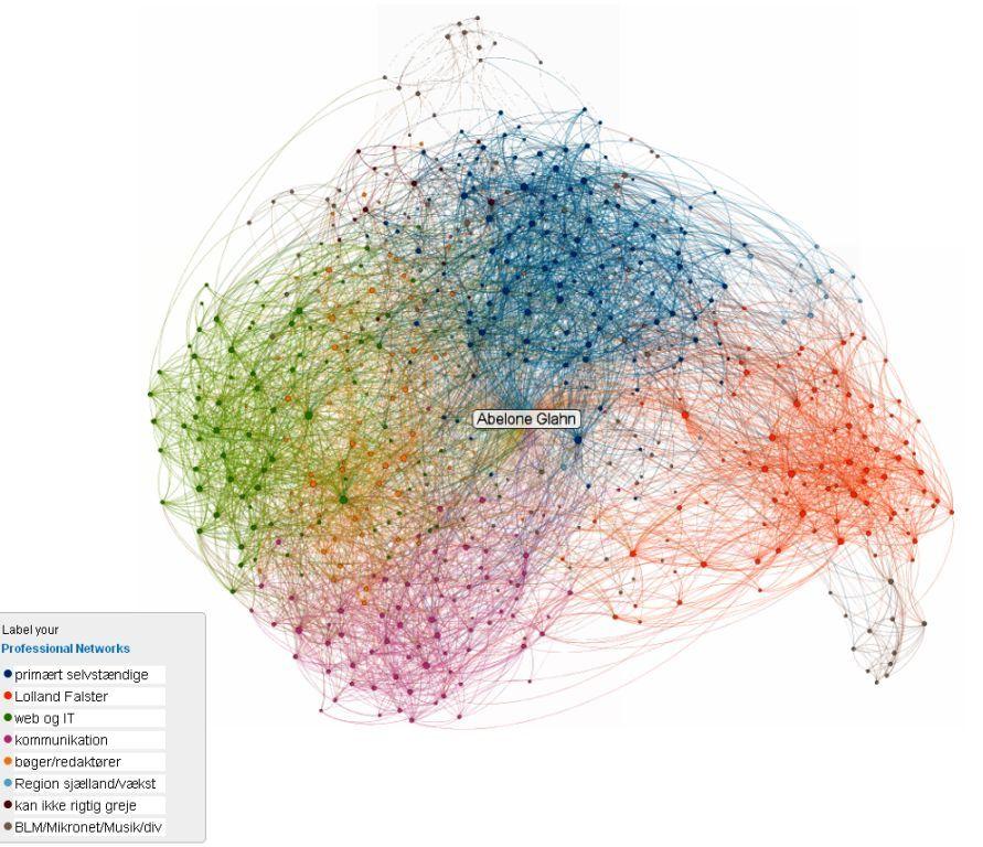 Nyttigt og fascinerende kort over mine forbindelser